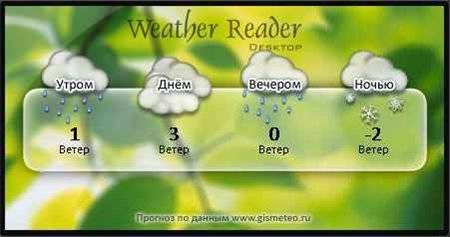 Weather Reader Desktop 1.0 b4