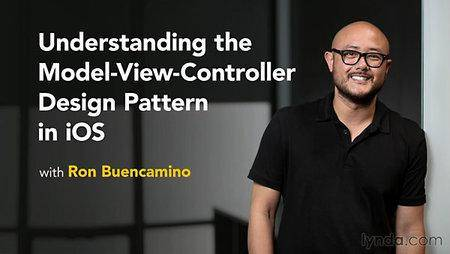 Understanding the Model-View-Controller Design Pattern in iOS [repost]