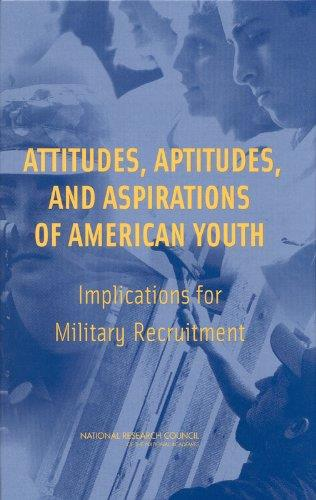 Attitudes, Aptitudes, and Aspirations of American Youth: Implications for Military Recruitment
