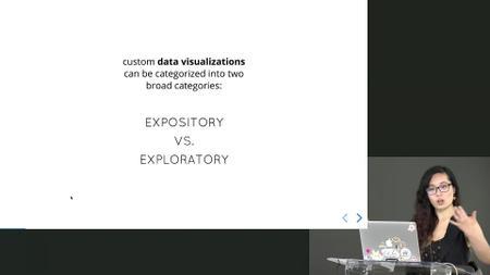 Building Custom Data Visualizations (2018)