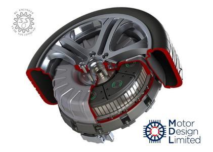 Motor-CAD 12.1.18