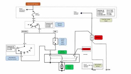 Basic Automotive Starter Operation and Schematic Diagnosis