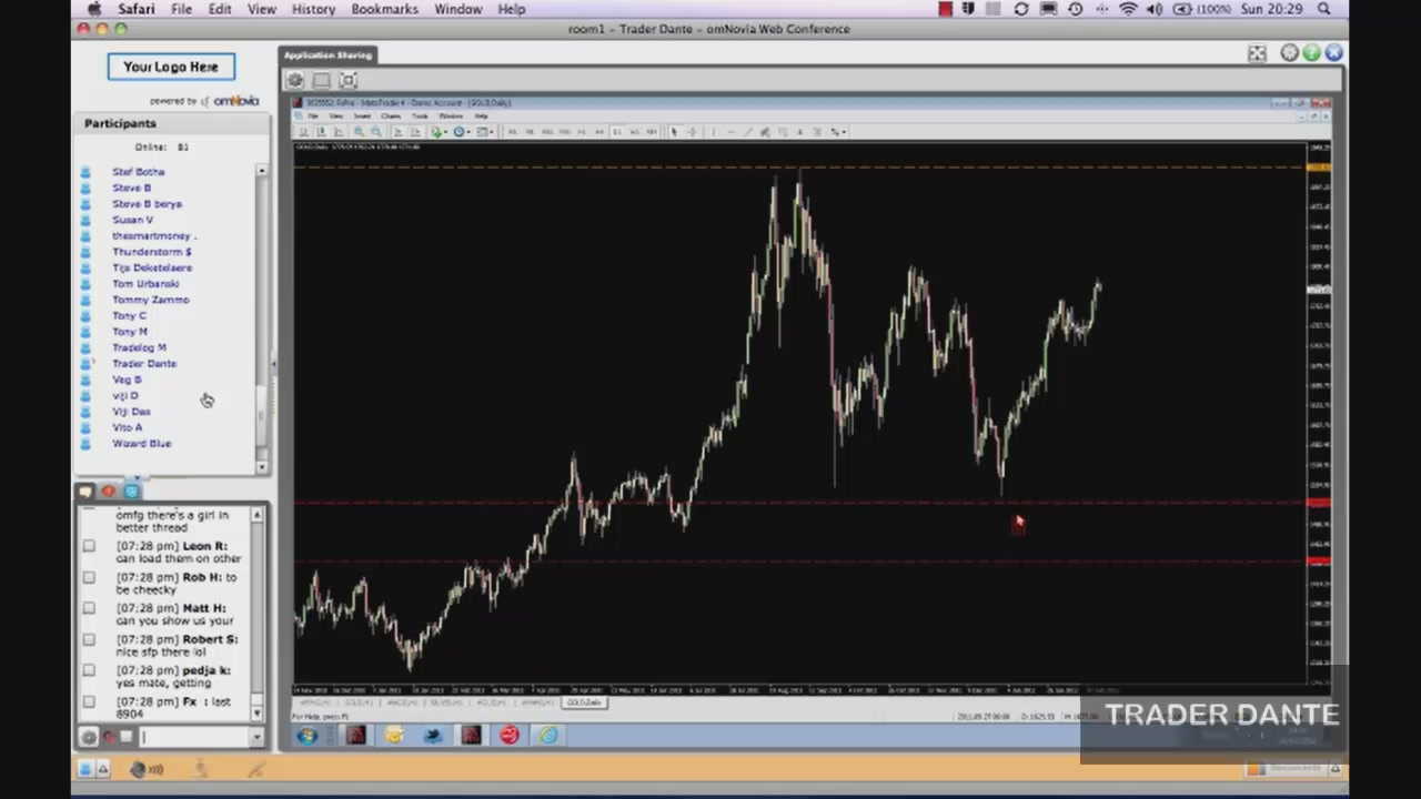 Trader dante swing trading forex and financial futures