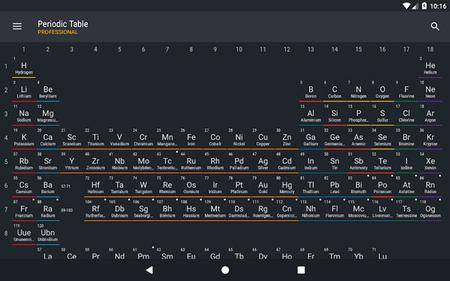 Periodic Table 2018 Pro v0.1.50 Final