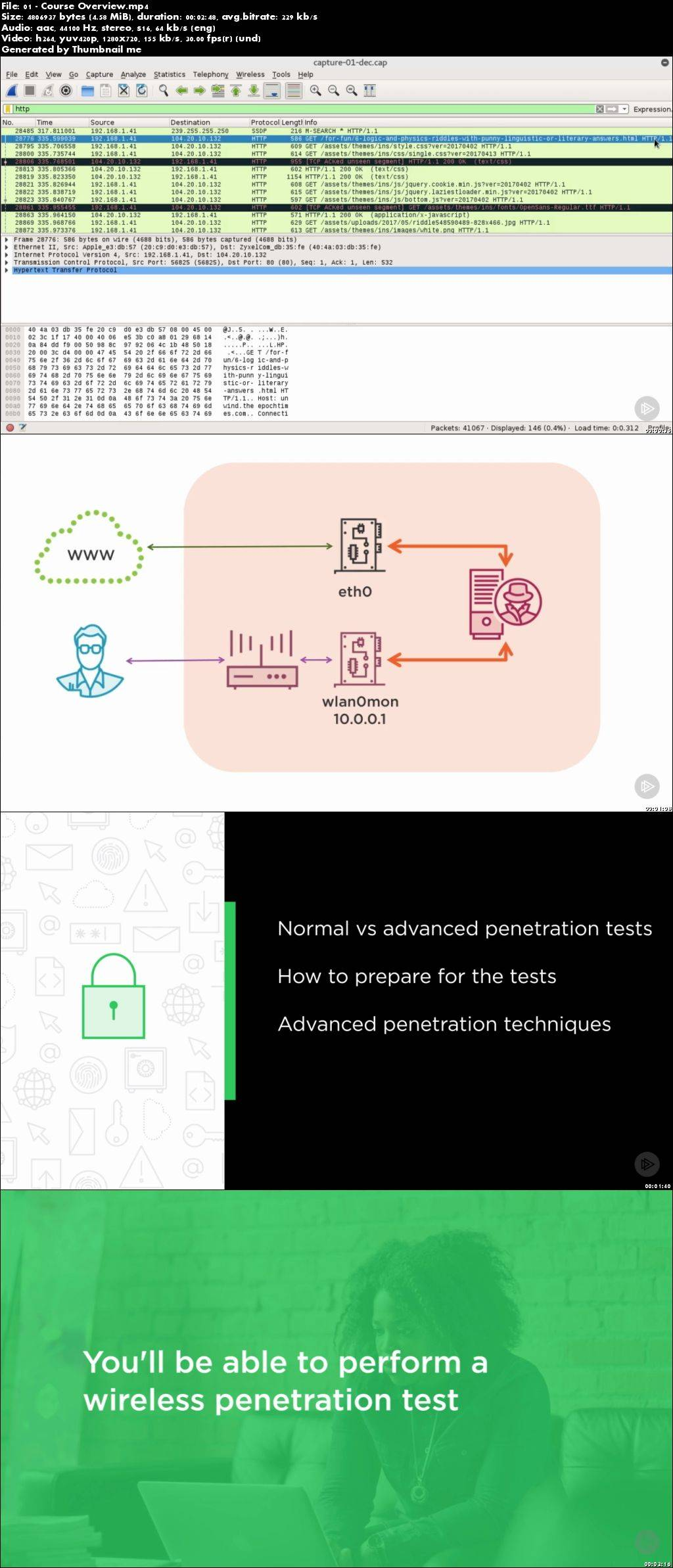 penetration-testing-wireless-networks
