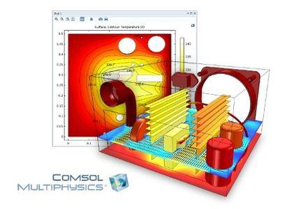 Comsol Multiphysics 5.3.0.260