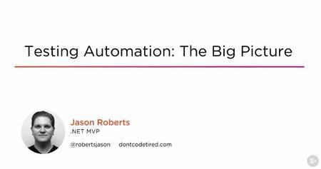 Testing Automation: The Big Picture
