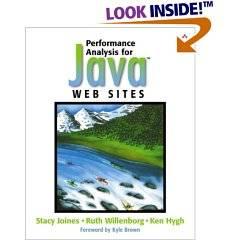 Performance Analysis for Java Websites
