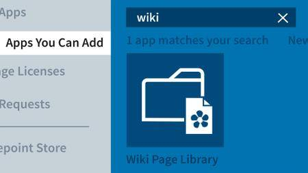 SharePoint for Enterprise: Create a Wiki Reference Library