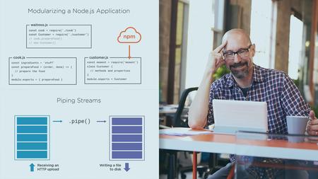 Node.js: The Big Picture