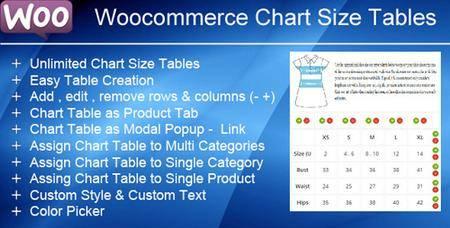 CodeCanyon - Woocommerce Product Chart Sizes Table v2.0 - 7248628