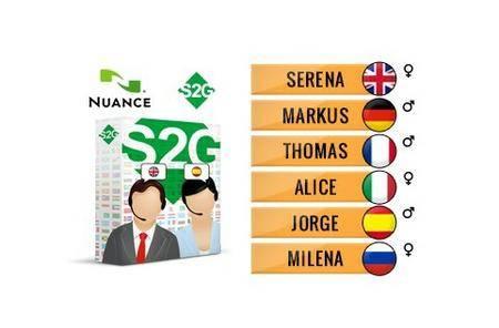 Nuance Vocalizer Expressive S2G + 6 European Voices Premium