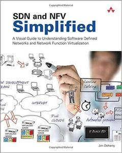 SDN and NFV Simplified: A Visual Guide to Understanding Software Defined Networks and Network Function Virtualization (Repost)