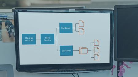 Configuring and Using Microsoft Azure Blob Storage [Updated]