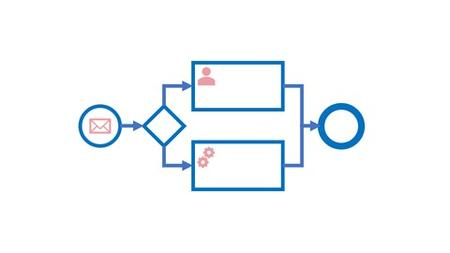 BPMN 2.0 with Brian : Your Business Process Modeling Guide