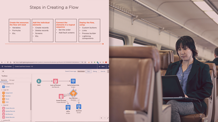 Salesforce Automation with Flow Builder: Getting Started