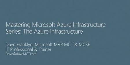Azure Infrastructure-as-a-Service