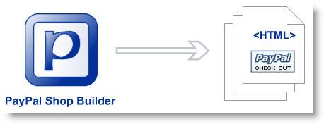 PayPal Shop Builder 1.5