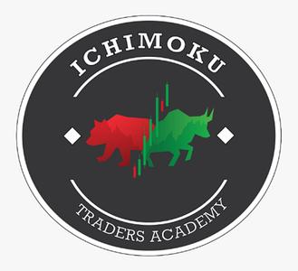 Tyler Trades - Ichimoku Traders Academy
