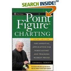 Point & Figure Charting: The Essential Application for Forecasting and Tracking Market Prices