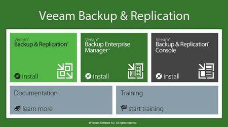 Veeam Backup & Replication 9.0.0.1715 Update 2