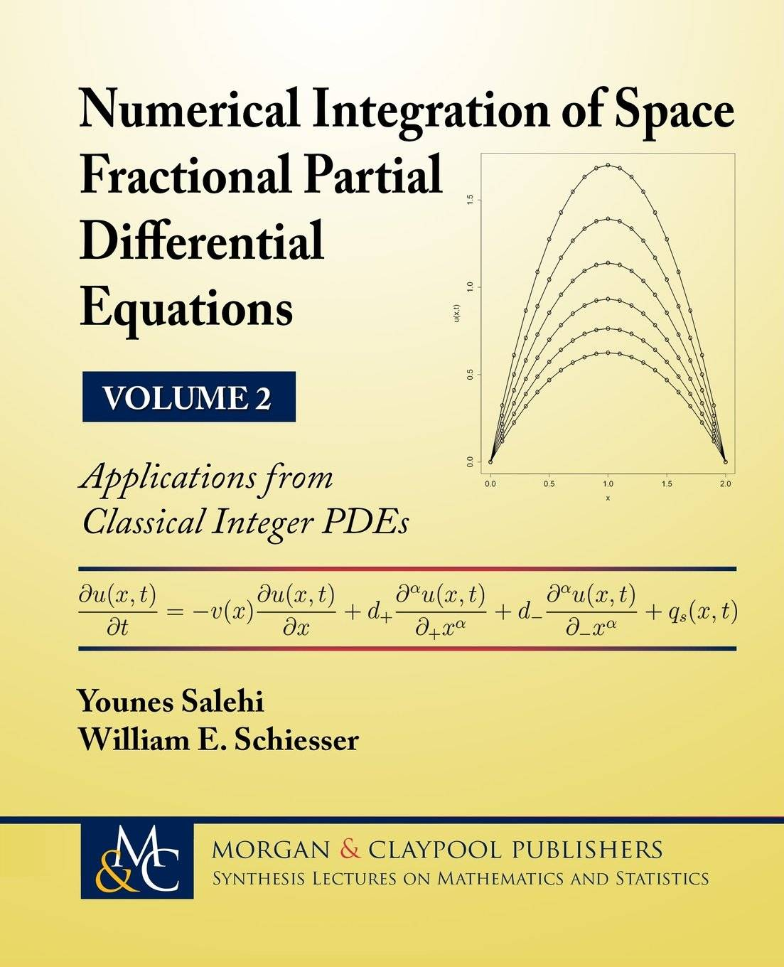 caputo fractional differential equations - HD 850×1048