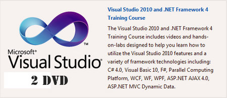 Visual Studio 2010 and .NET Framework 4 Training Course and Video Tutorials