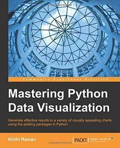 Mastering Python Data Visualization (repost)