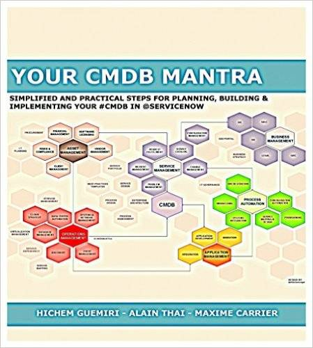 Your CMDB Mantra: Simplified and practical steps for planning, building & implementing Your #CMDB in @ServiceNow