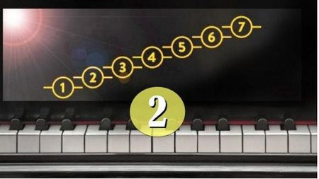 Play By Ear #2: Learn to Play By Ear Easily in 12 Keys Fast
