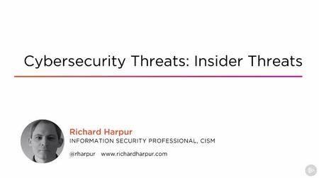 Cybersecurity Threats: Insider Threats