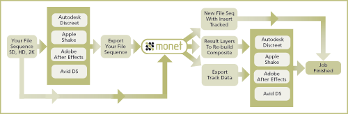 Imagineer Systems monet v2.0.5