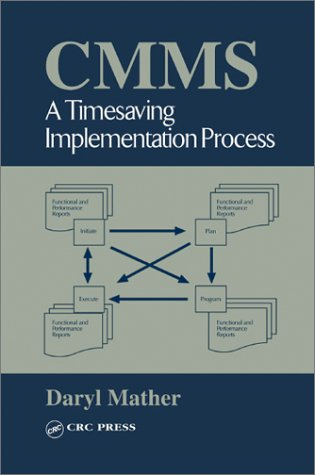 CMMS: A Timesaving Implementation Process