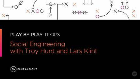 Play by Play: Social Engineering with Troy Hunt and Lars Klint