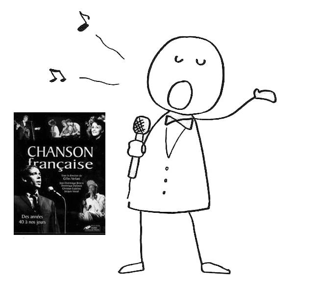 7000 Karaoke French Chansons (A-G)