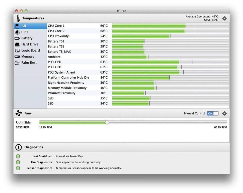 TG Pro 2.19 Mac OS X