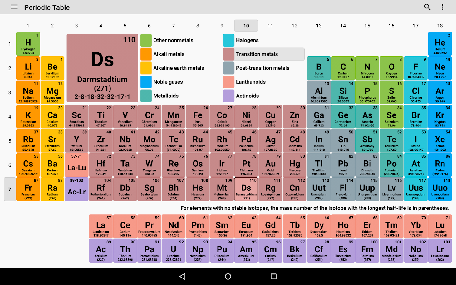 Periodic Table 2018. Chemistry in your pocket. v5.8.0 [Pro]