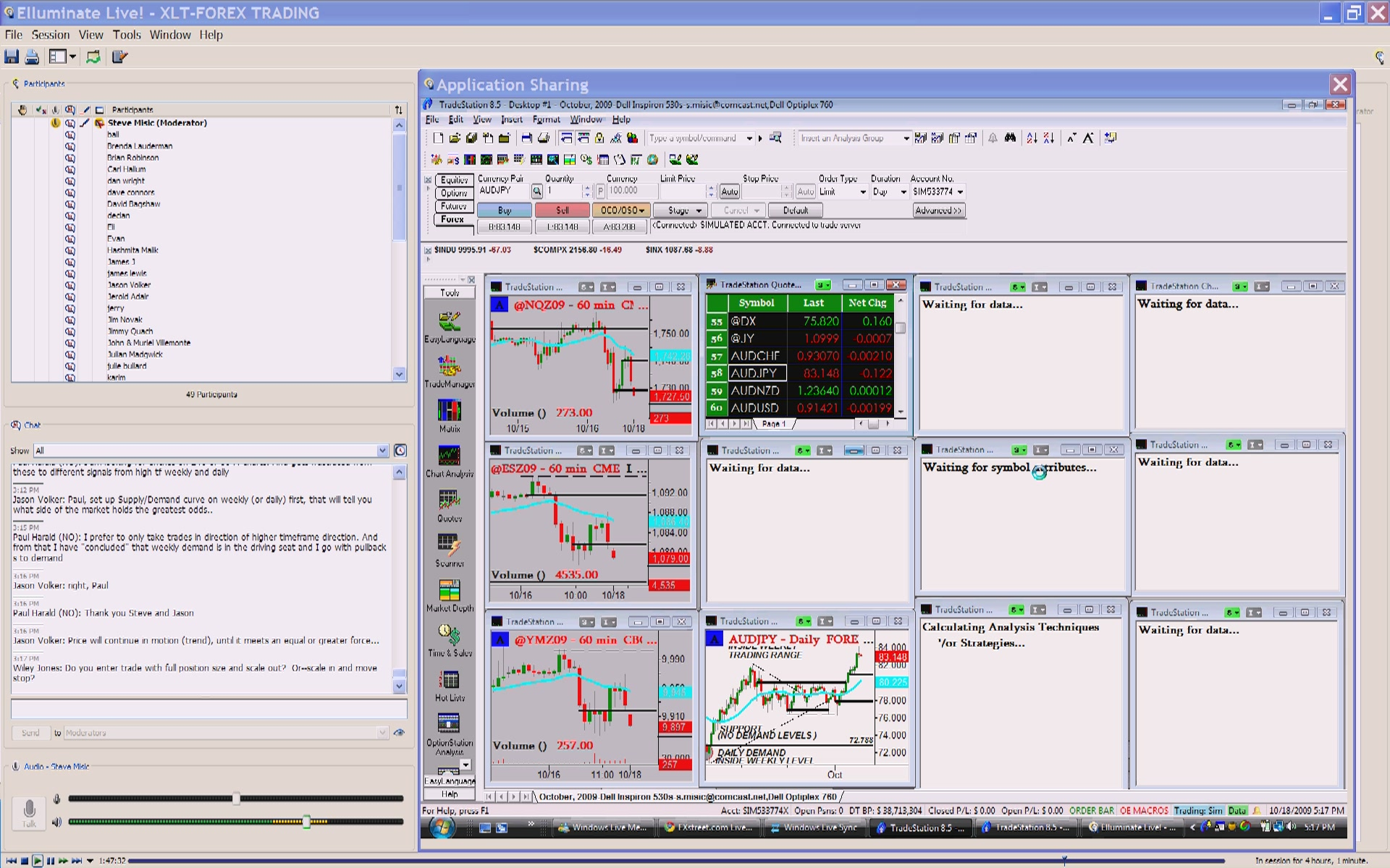 Xlt forex trading download