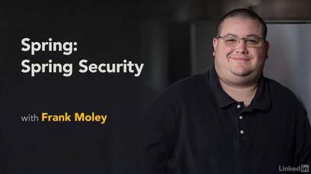 Spring: Spring Security