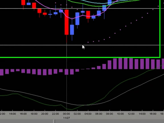 Pro forex trading course