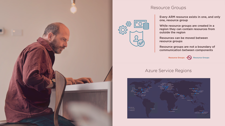 Microsoft Azure Architecture for AWS Architects [Updated Nov 22, 2019]