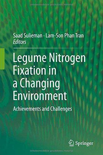 Legume Nitrogen Fixation in a Changing Environment: Achievements and Challenges (Repost)