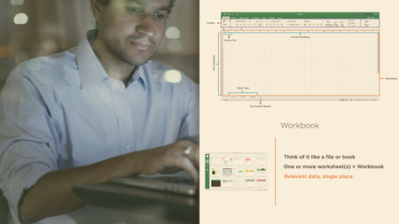 Loading Data into Excel