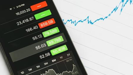 A complete walk through stock market investing for beginners