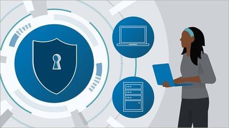 ASP.NET: Security