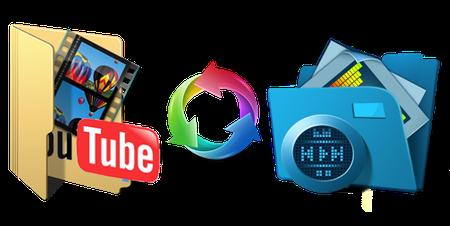 4K YouTube to MP3 v3.8.0.3032 Multilingual