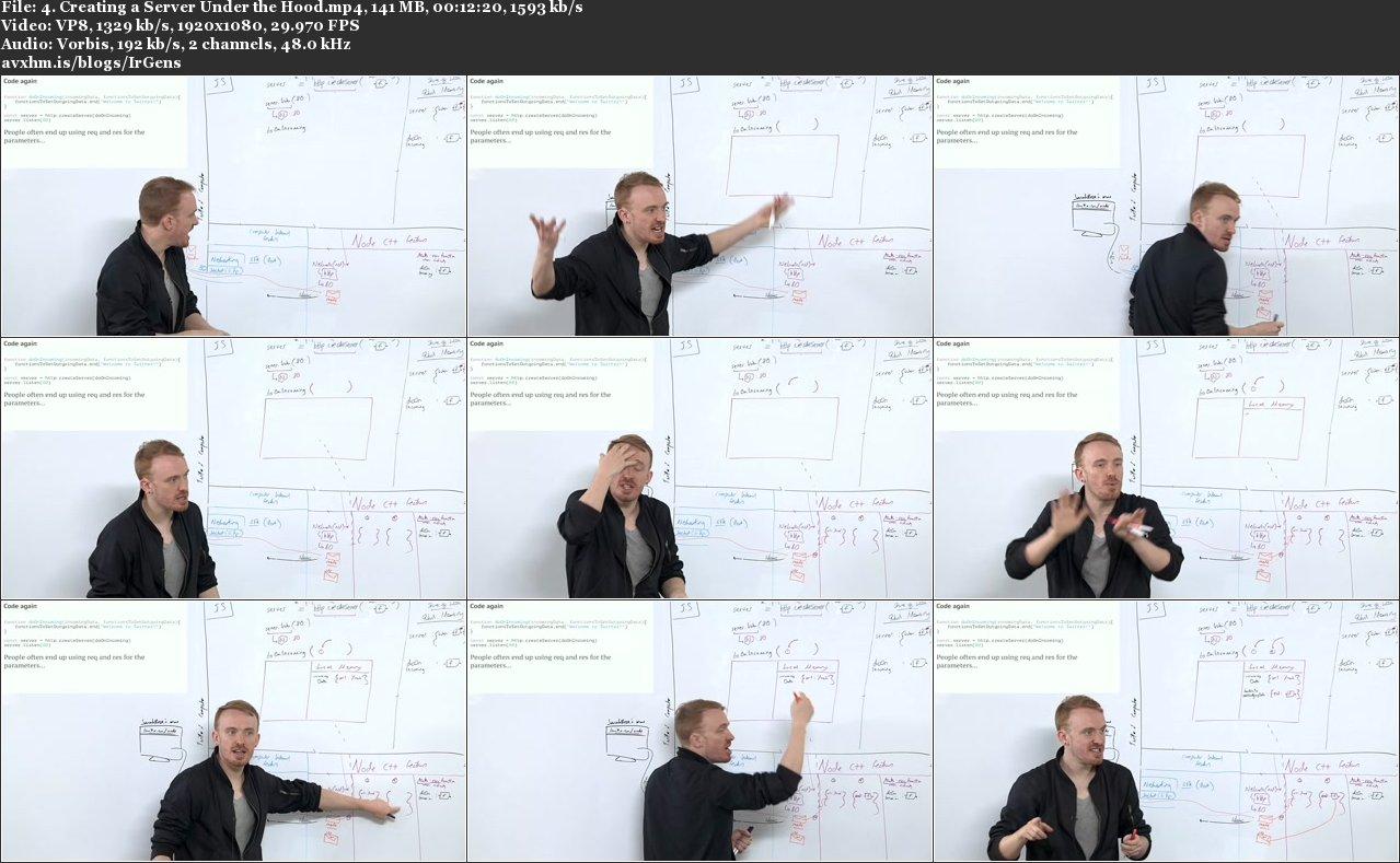 The Hard Parts of Servers & Node.js