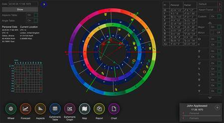 VeBest Astrology 2.1.8