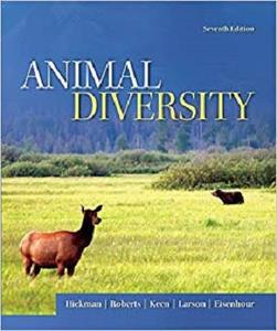 Animal Diversity [Repost]