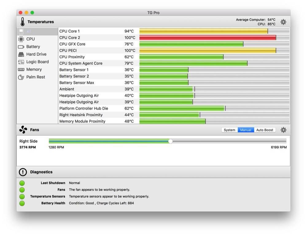 TG Pro 2.25 MacOSX